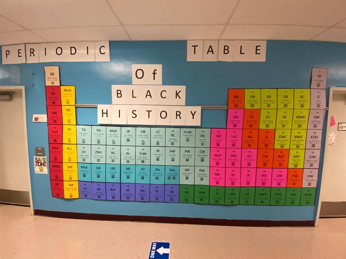 MLE's Periodic Table Of Black History With QR codes