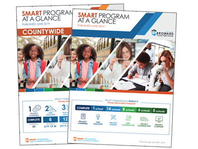 SMART Program At A Glance