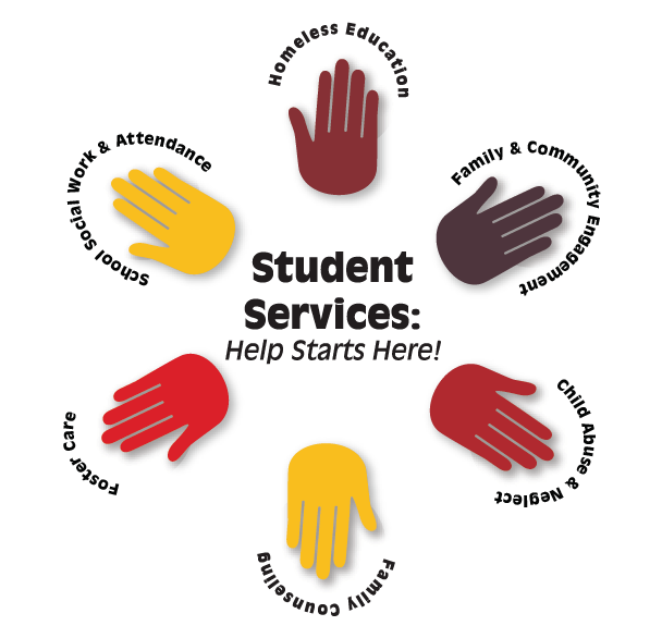 Logo for Student Services