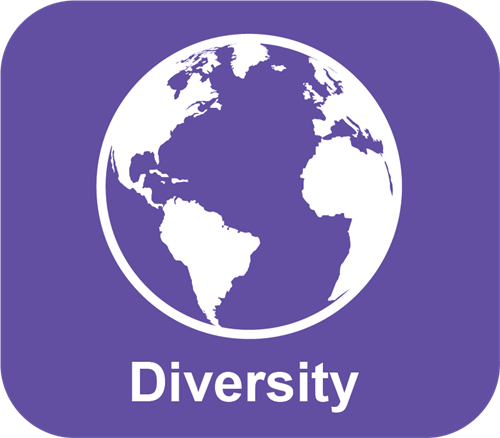 Diversity Prevention Resources