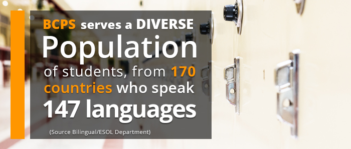 BCPS serves a diverse population of students, from 204 countries who speak 191 languages