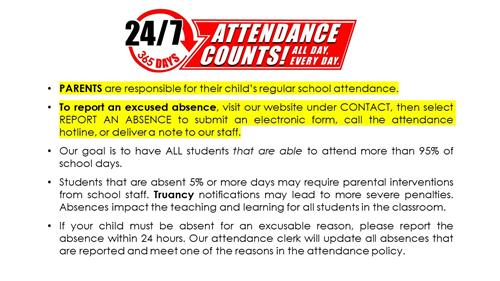 Info to parents on attendance