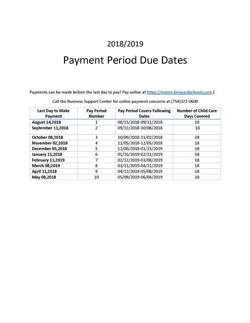 Payment Period Due Dates