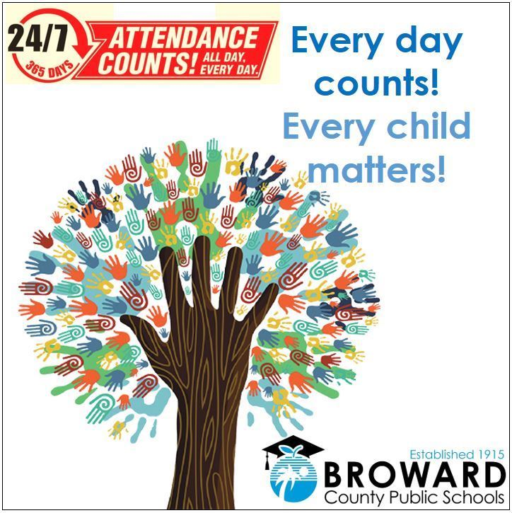 Reporting Student Absences- Click here