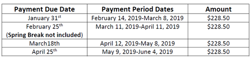 ASP payment schedule