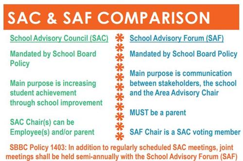 The differences between SAC & SAF