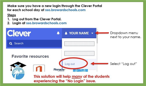 Directions to login through the Clever Portal