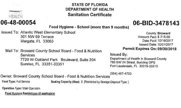 Cafeteria / Sanitation Certificate