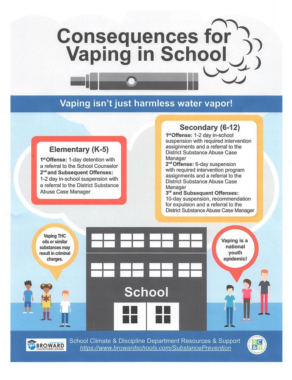 New District Vaping and Attendance Policy