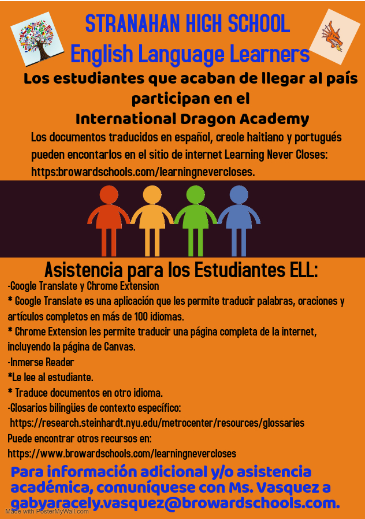 ELL-English Language Learners Flyer Spanish