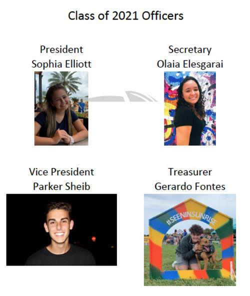 Class of 2021 Officers