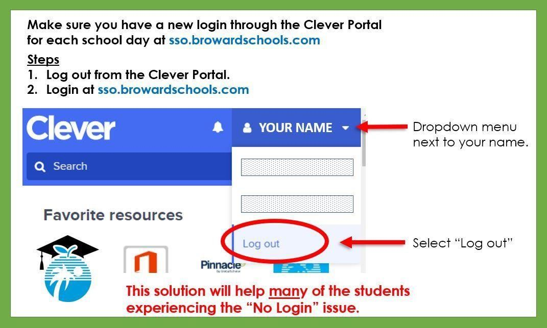 Log in log out of clever