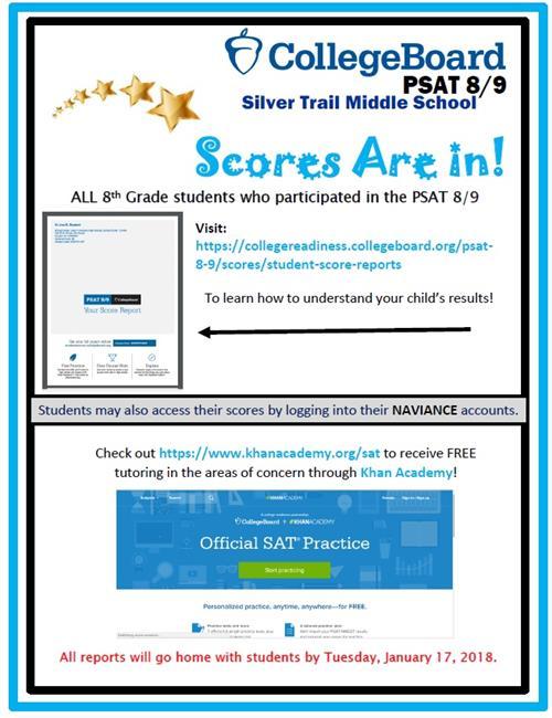 psat scores in 2018