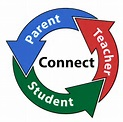 Image for Parent Involvement