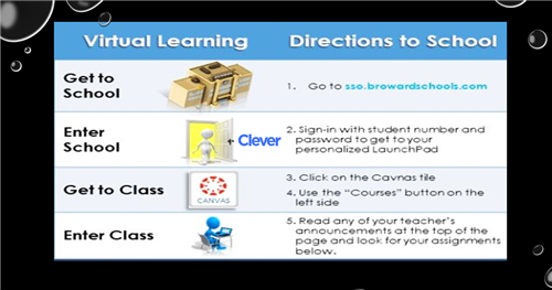 Distance Learning Guide Edited