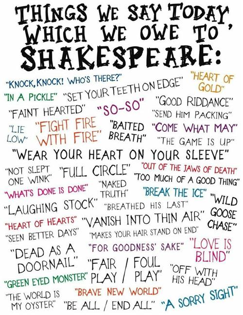 Things we say we owe to Shakespeare