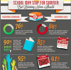 Summer Learn Stats