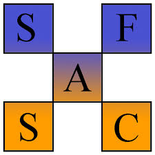 Image result for sac saf