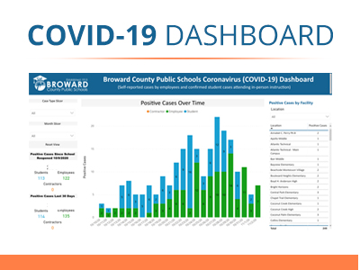 Broward County Public Schools Coronavirus Dashboard provides information on all reported cases for students and staff.