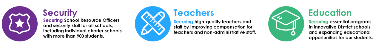 Secure Teachers, Security, and Education